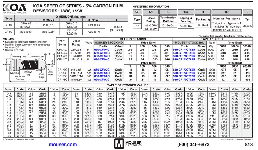 Resistor Koa Cf Series on common resistor values chart