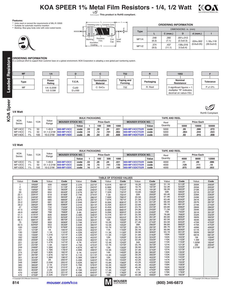 Mini V Resistor Lists Series Resistors